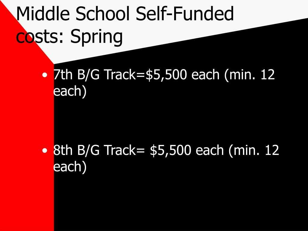 Middle School Self-Funded costs: Spring