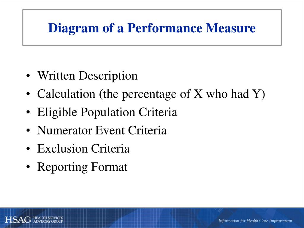 Diagram of a Performance Measure