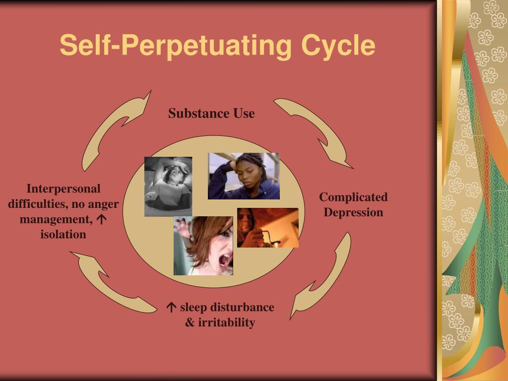 Self-Perpetuating Cycle