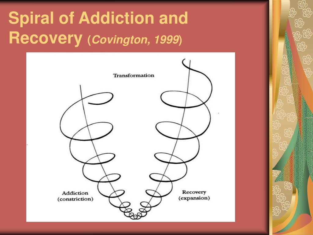 Spiral of Addiction and Recovery