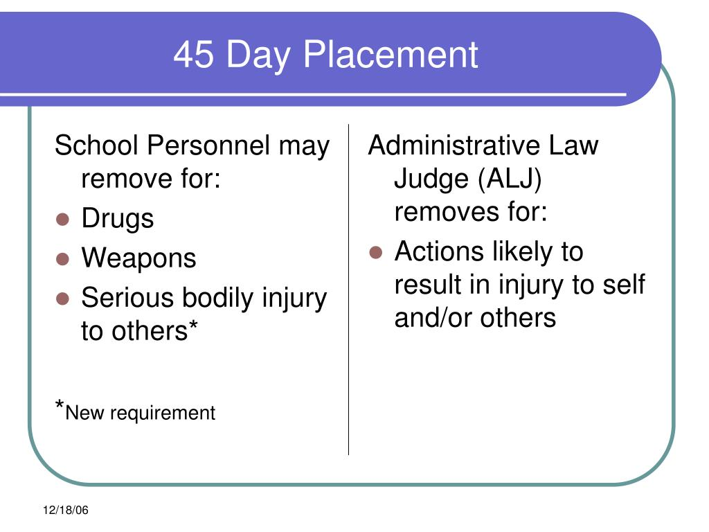 School Personnel may remove for: