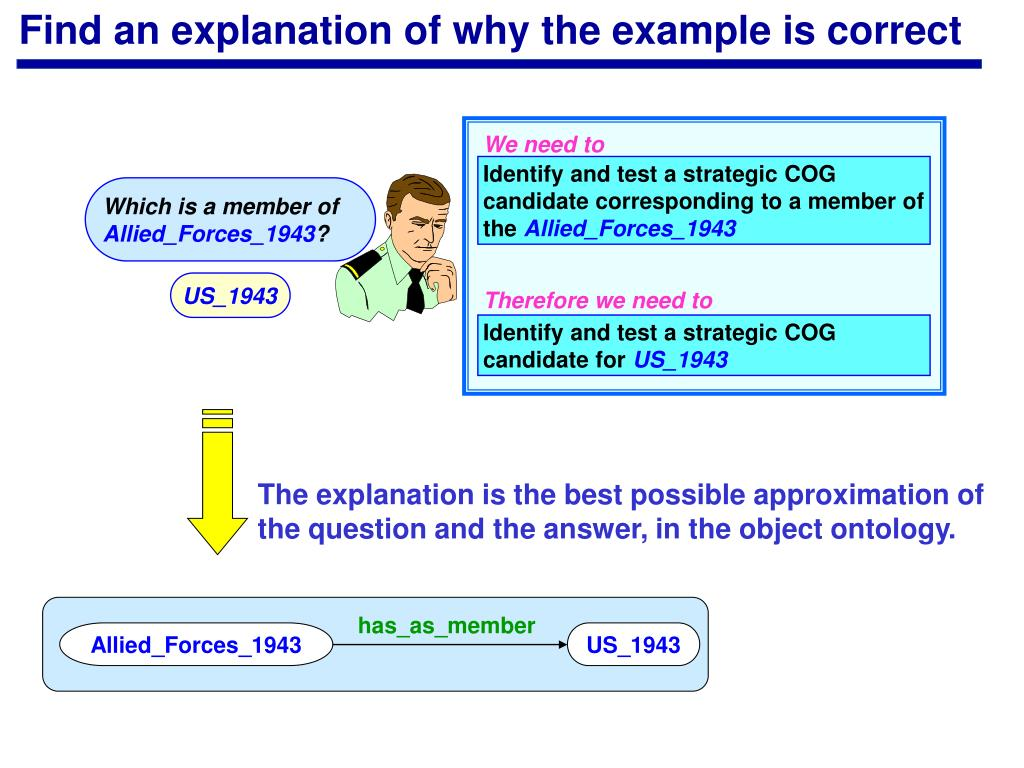 Find an explanation of why the example is correct