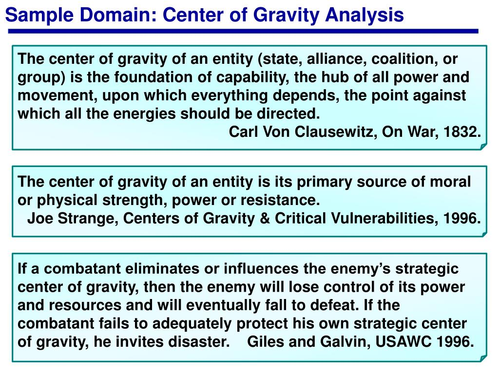 Sample Domain: Center of Gravity Analysis