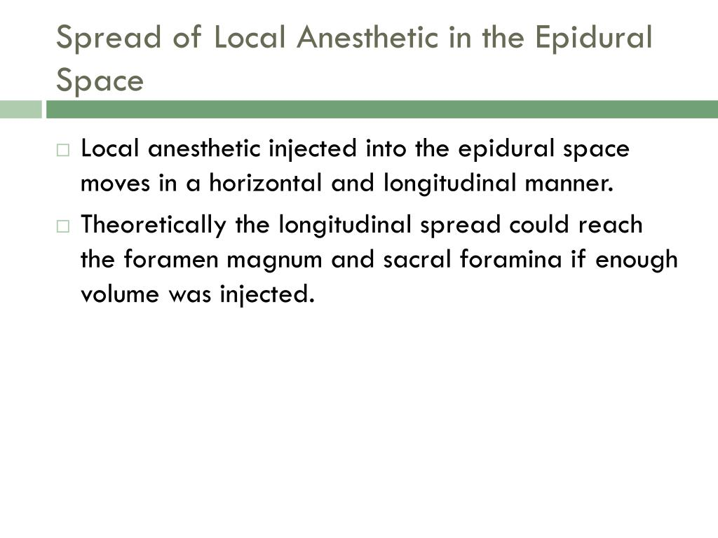 Spread of Local Anesthetic in the Epidural Space