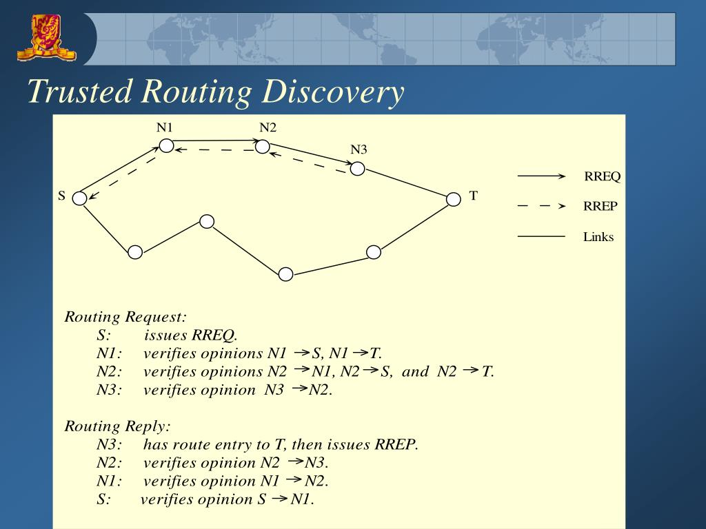 Trusted Routing Discovery