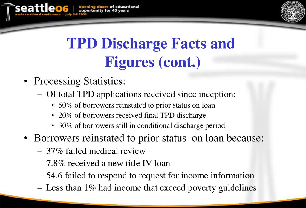 TPD Discharge Facts and