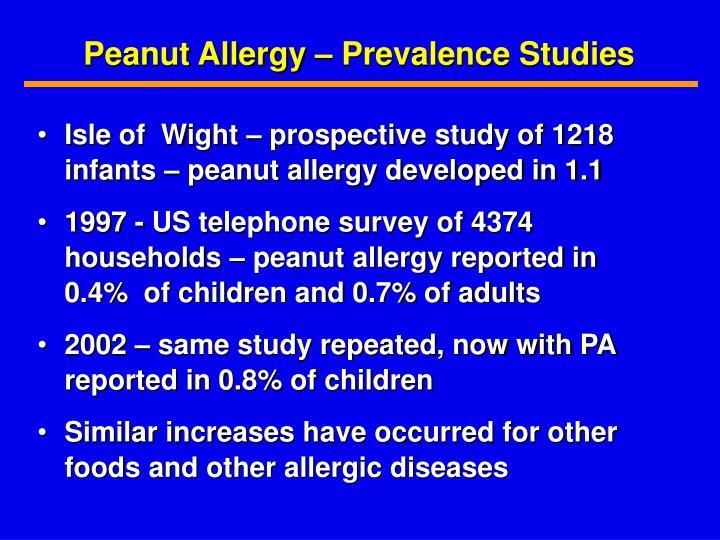 Peanut Allergy – Prevalence Studies