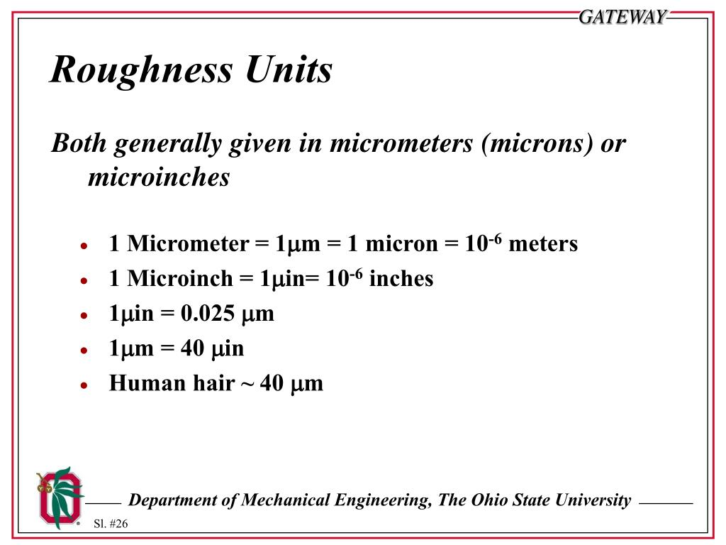 Roughness Units