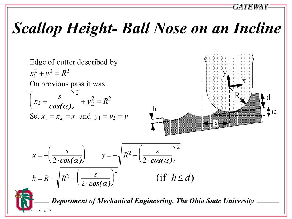 Scallop Height- Ball Nose on an Incline