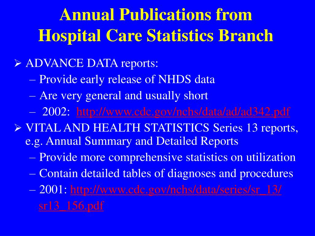 Annual Publications from