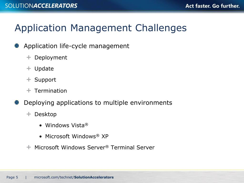 Application Management Challenges