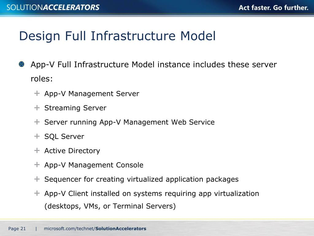 Design Full Infrastructure Model