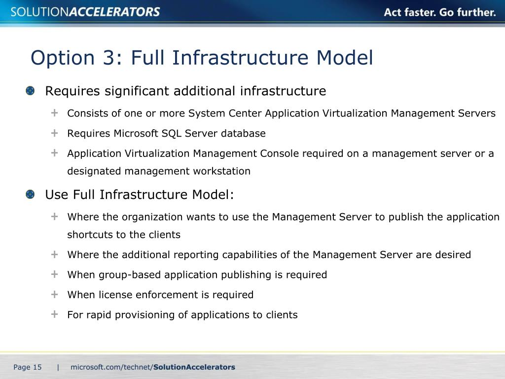 Option 3: Full Infrastructure Model