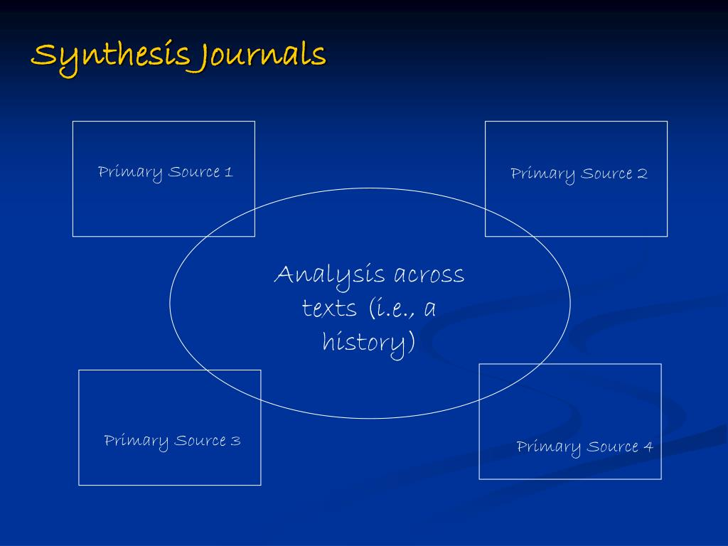 Synthesis Journals