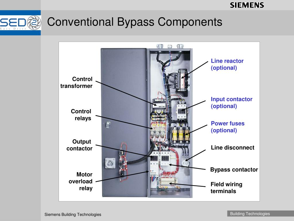 Conventional Bypass Components