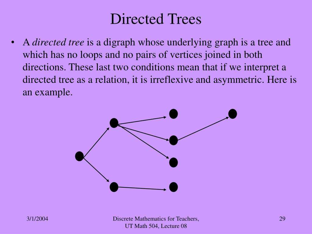 Directed Trees