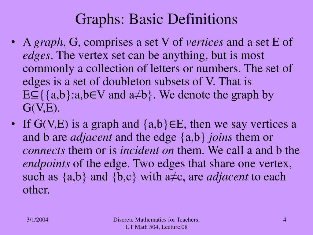 Graphs: Basic Definitions