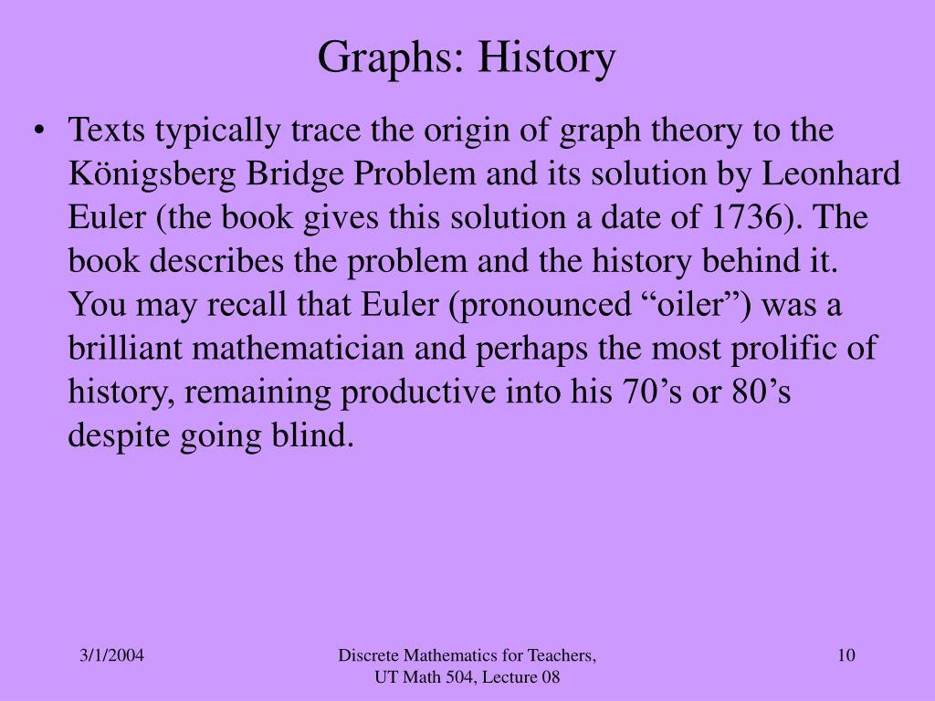 Graphs: History
