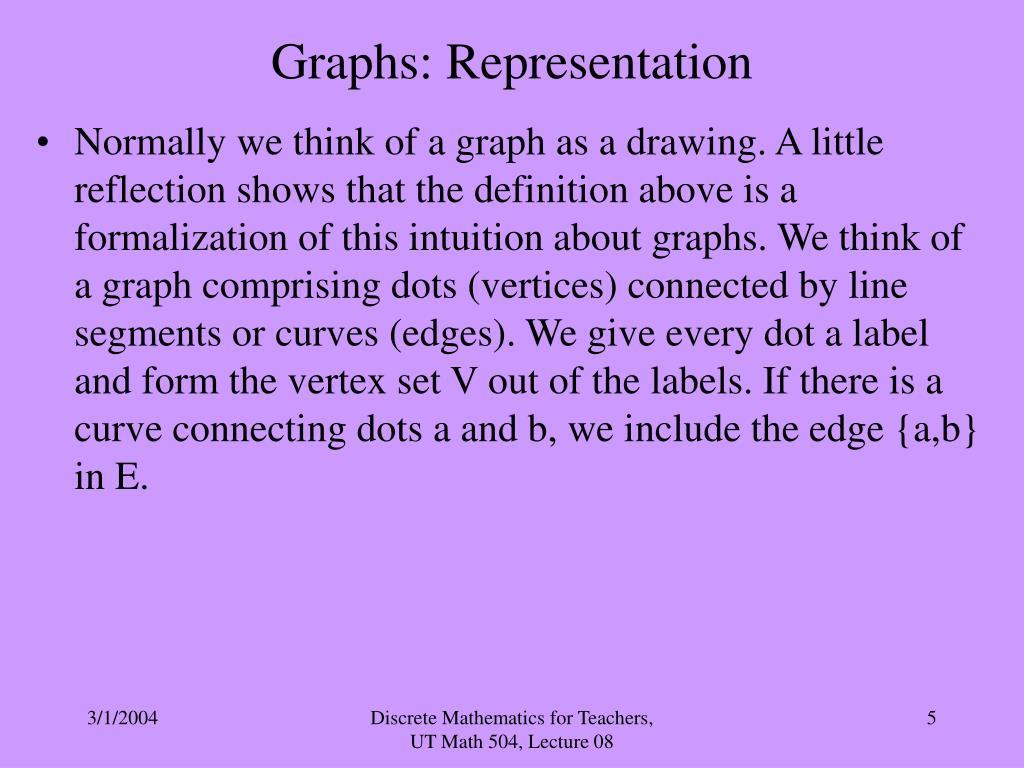 Graphs: Representation