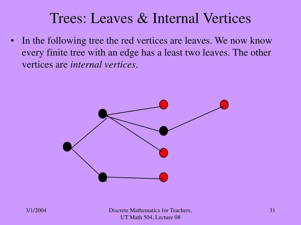 Trees: Leaves & Internal Vertices