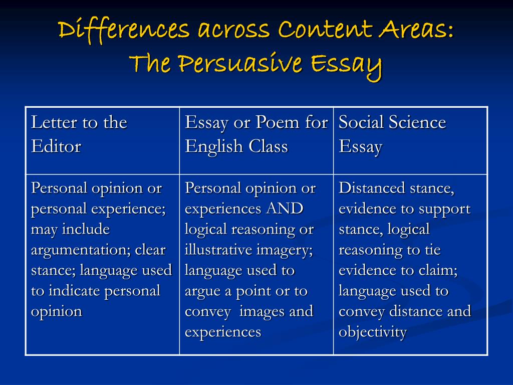 Differences across Content Areas: