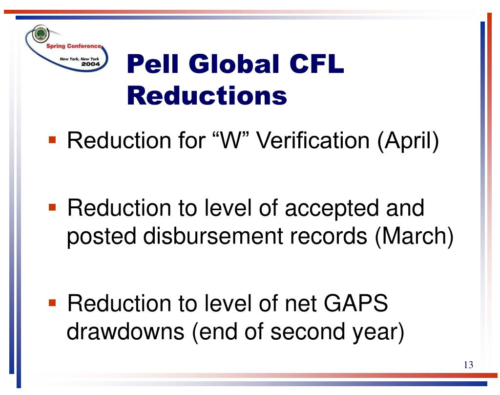 Pell Global CFL Reductions