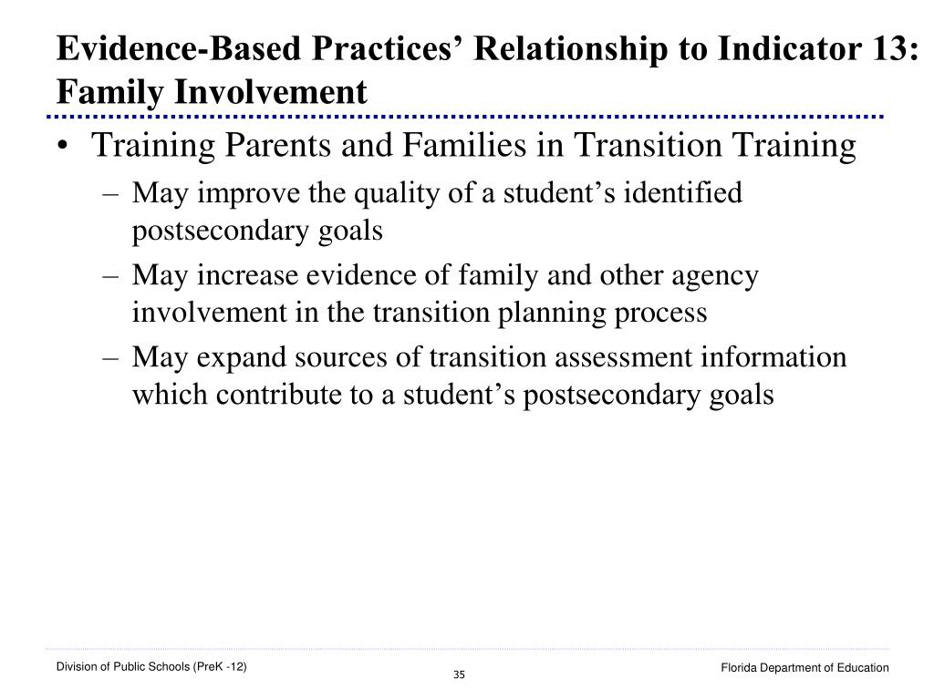 Evidence-Based Practices' Relationship to Indicator 13: Family Involvement