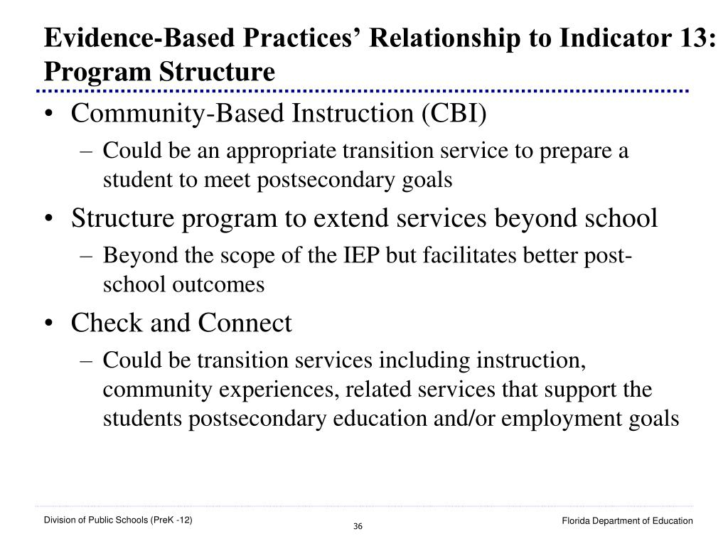 Evidence-Based Practices' Relationship to Indicator 13: Program Structure
