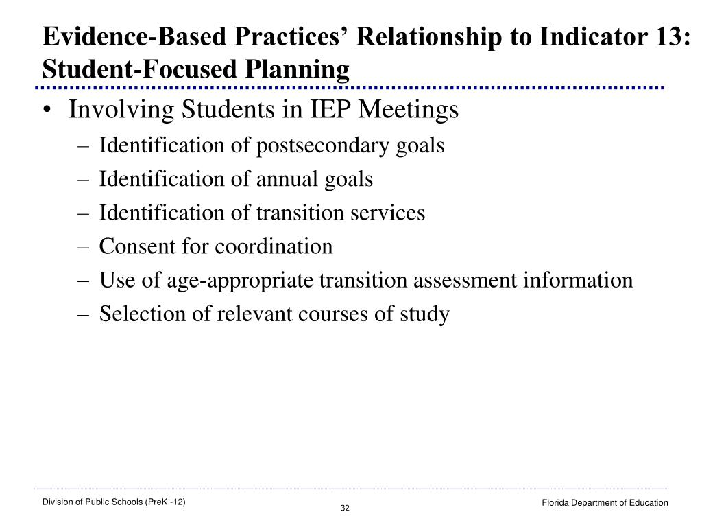 Evidence-Based Practices' Relationship to Indicator 13: Student-Focused Planning