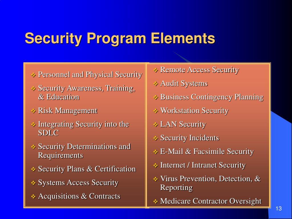 Security Program Elements