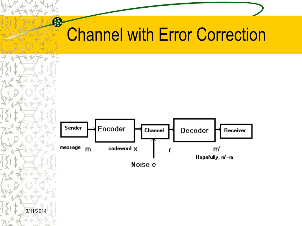 Channel with Error Correction