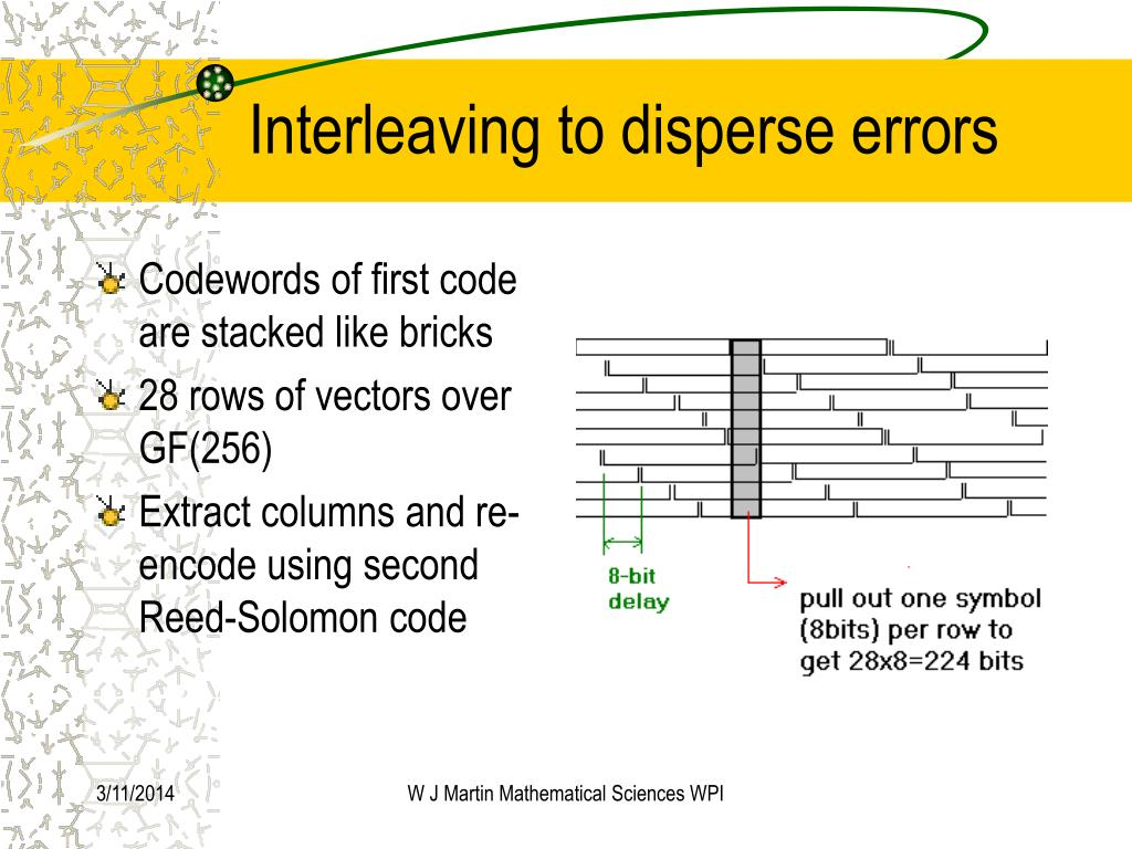 Interleaving to disperse errors
