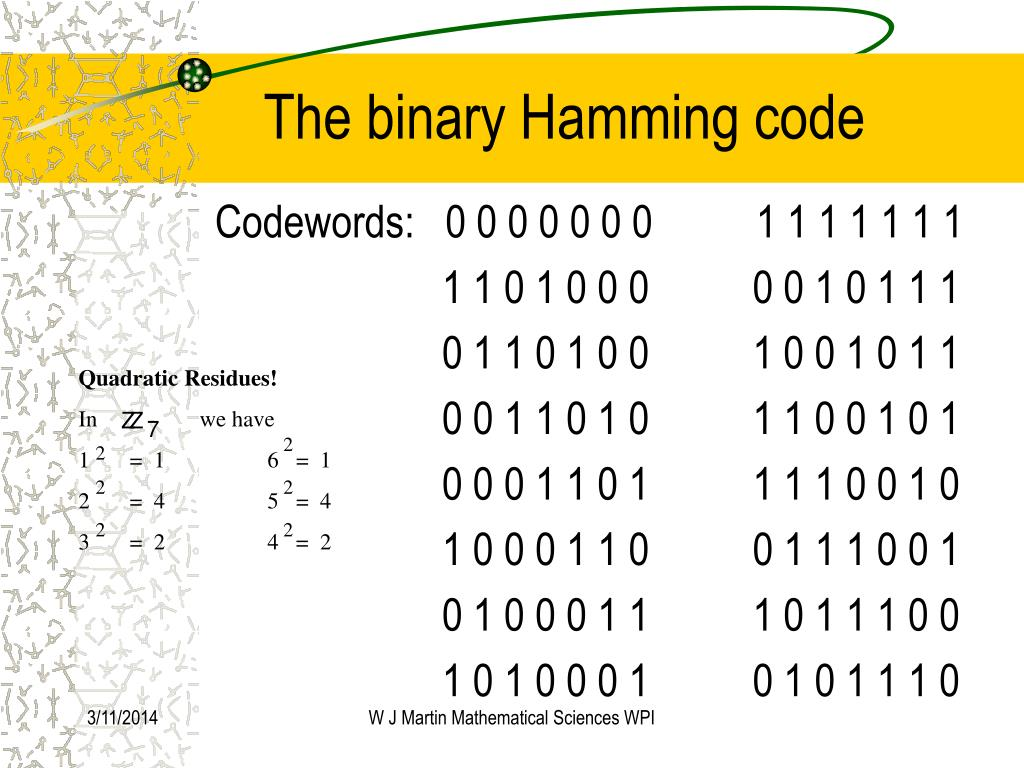 The binary Hamming code