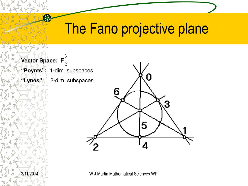 The Fano projective plane