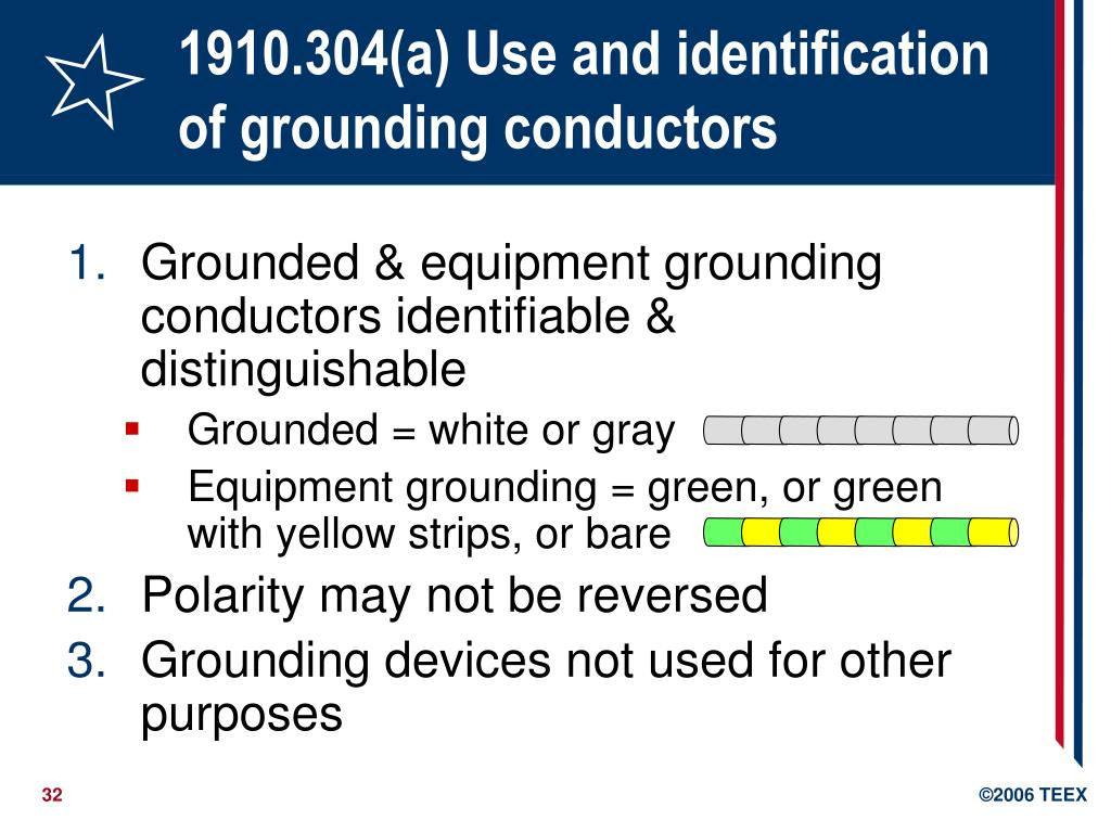 1910.304(a) Use and identification of grounding conductors
