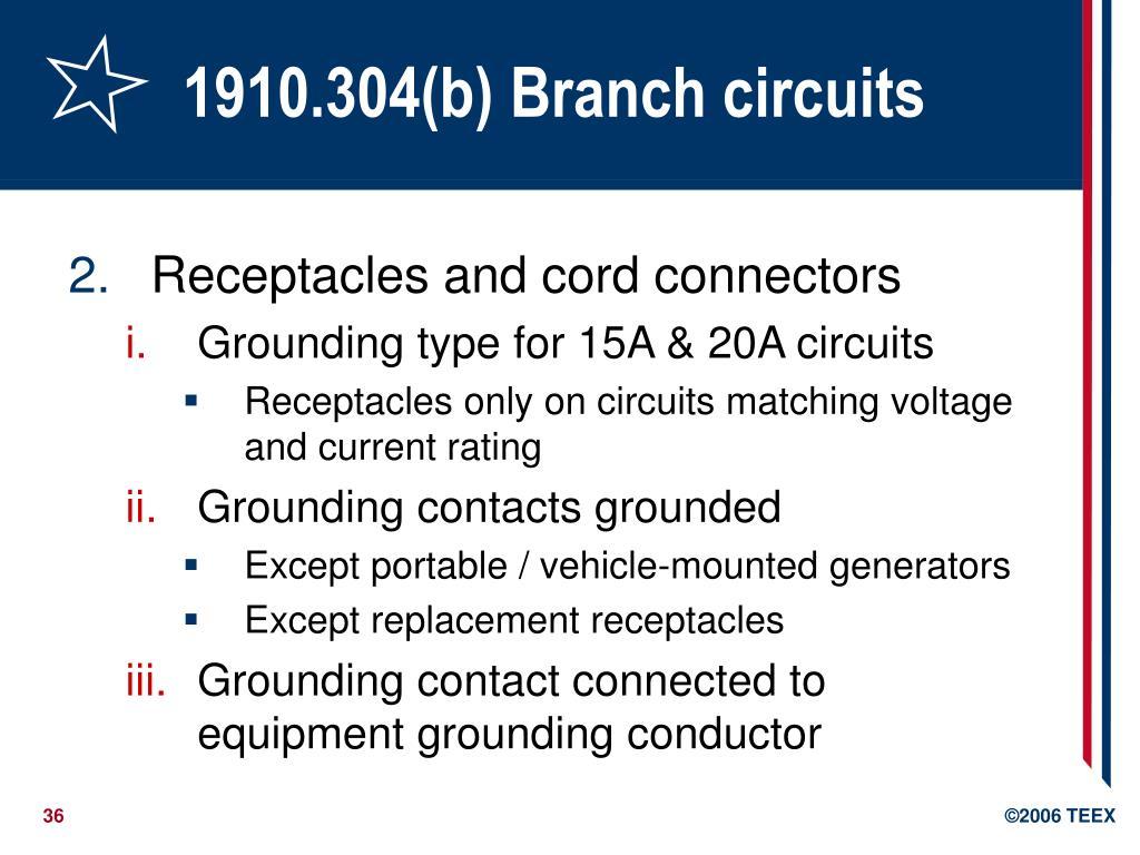 1910.304(b) Branch circuits