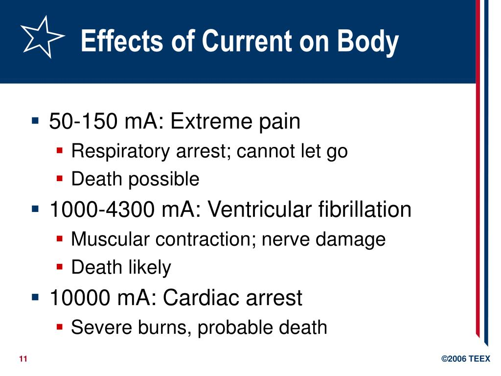 Effects of Current on Body