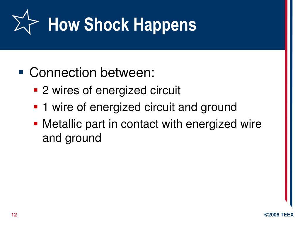 How Shock Happens