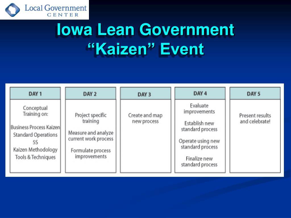 Iowa Lean Government