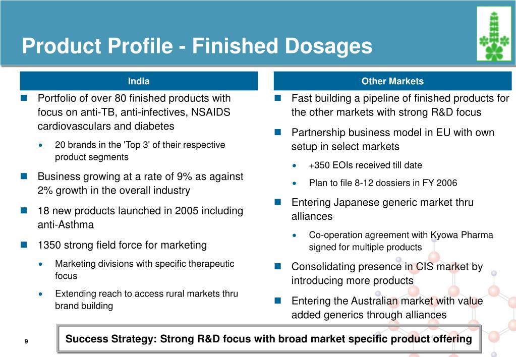 Product Profile - Finished Dosages
