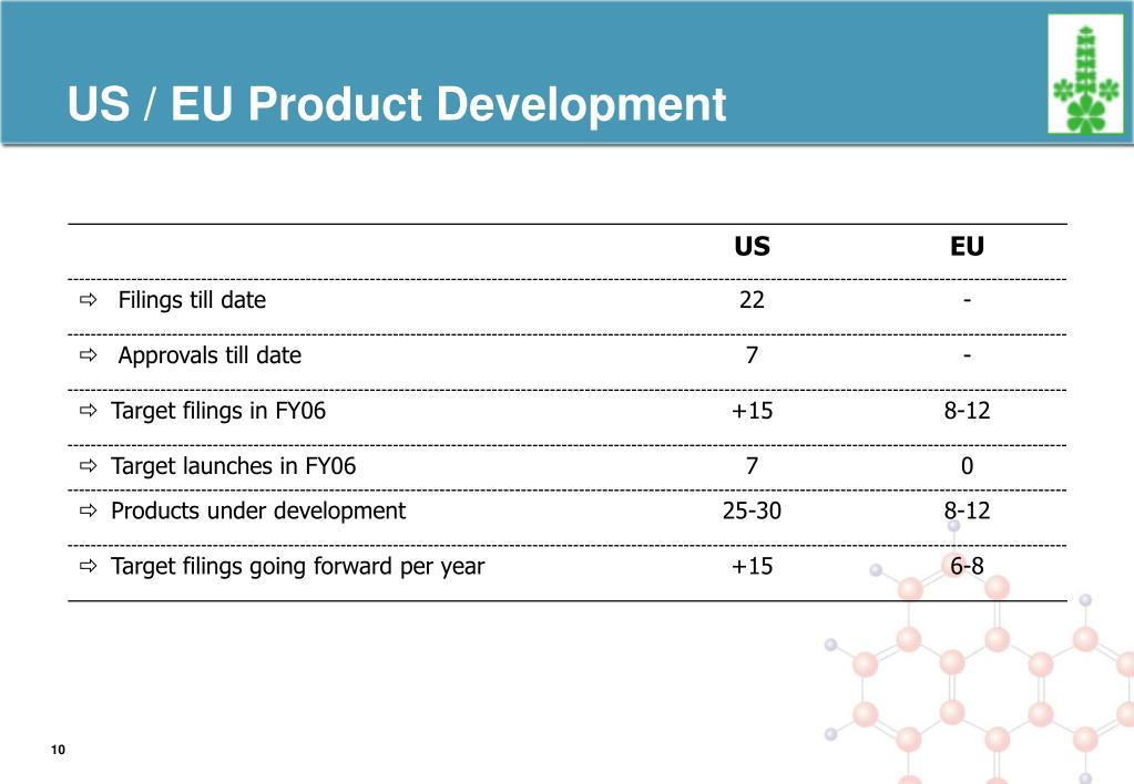 US / EU Product Development