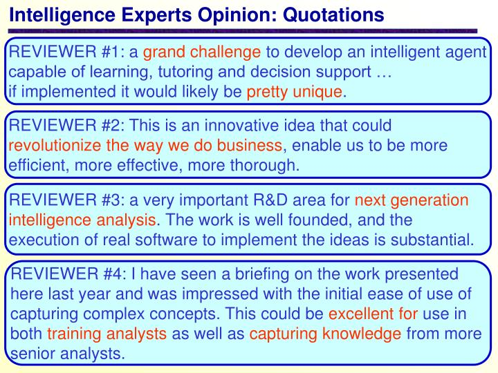 Intelligence Experts Opinion: Quotations
