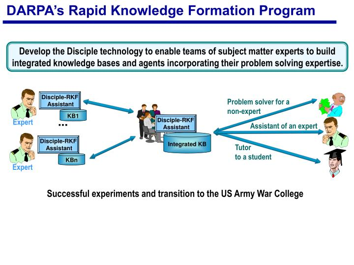 DARPA's Rapid Knowledge Formation Program