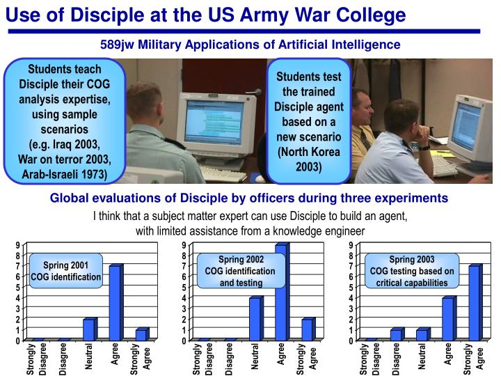 Use of Disciple at the US Army War College