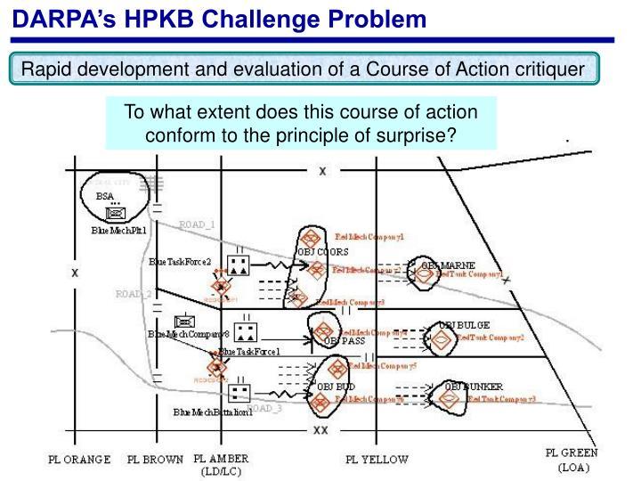 DARPA's HPKB Challenge Problem