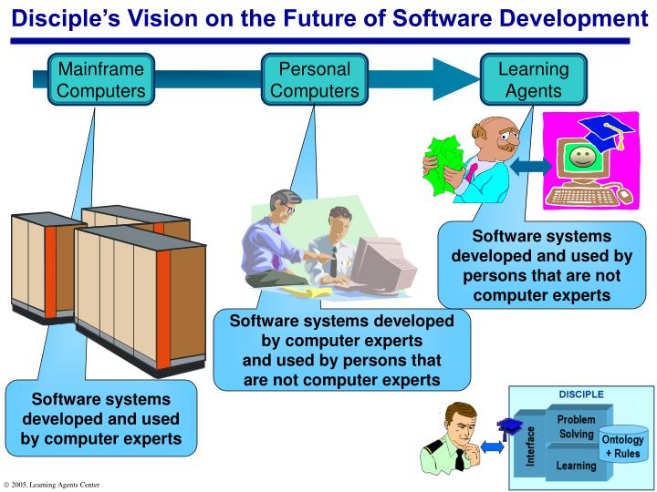 Disciple's Vision on the Future of Software Development