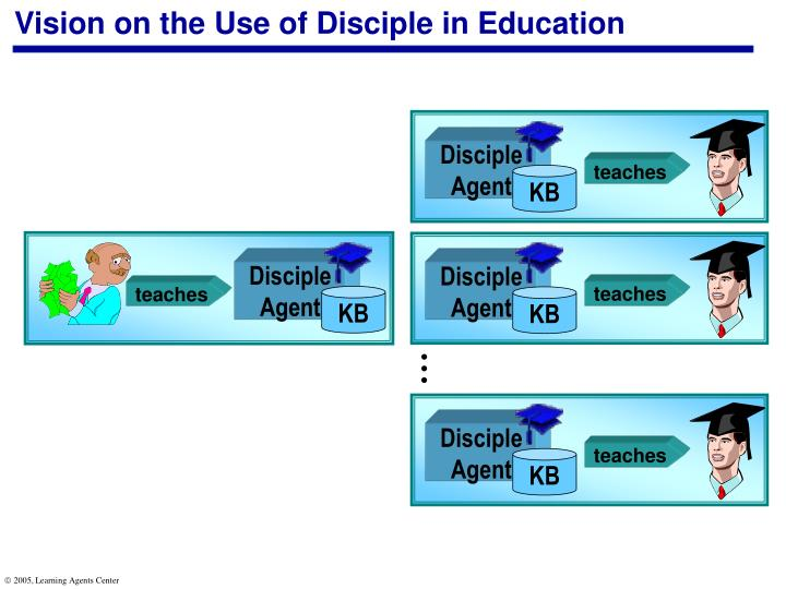 Vision on the Use of Disciple in Education