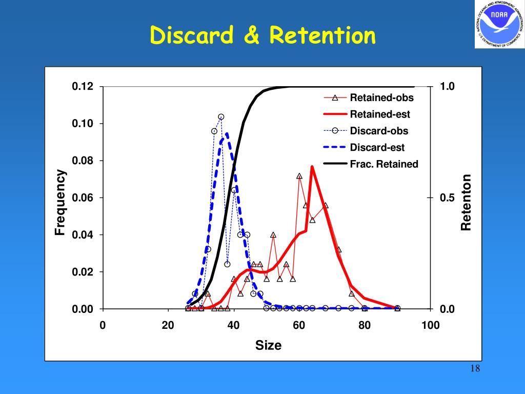 Discard & Retention