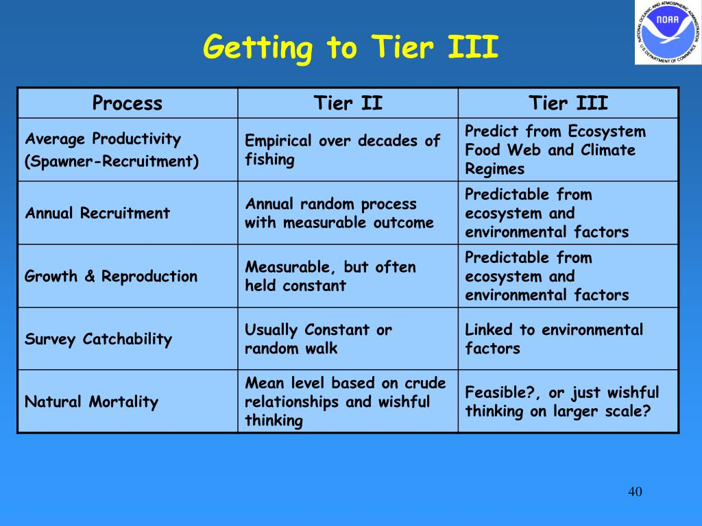 Getting to Tier III