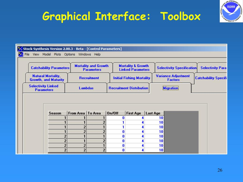 Graphical Interface:  Toolbox